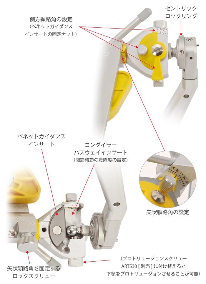 SAM3構造説明